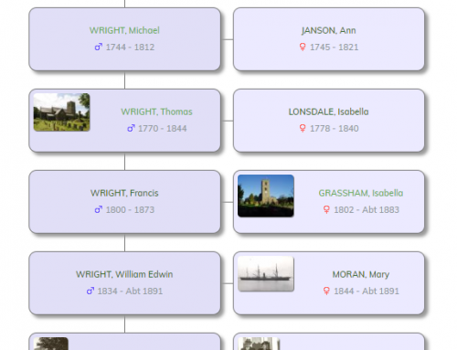 Wright Family Lineage 1717 – Present